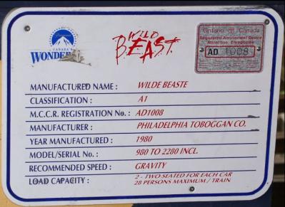 wild-beaste-plaque